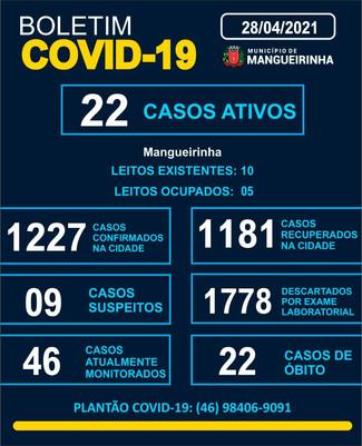 BOLETIM OFICIAL DO COVID-19 (28/04/2021)