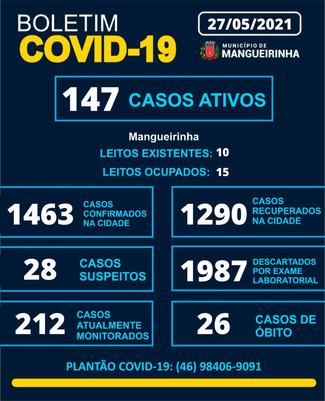 BOLETIM OFICIAL DO COVID-19 (27/05/2021)