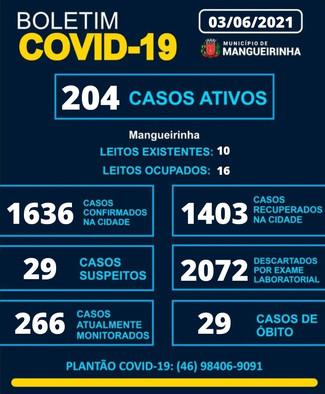 BOLETIM OFICIAL DO COVID-19 (03/06/2021)