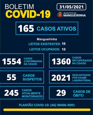 BOLETIM OFICIAL DO COVID-19 (31/05/2021)