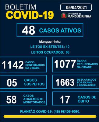 BOLETIM OFICIAL DO COVID-19 05/04/2021
