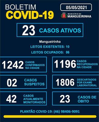 BOLETIM OFICIAL DO COVID-19 (05/05/2021)