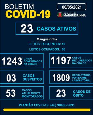 BOLETIM OFICIAL DO COVID-19 (06/05/2021)