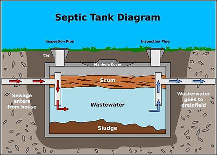 septic_tank_diagram.jpg