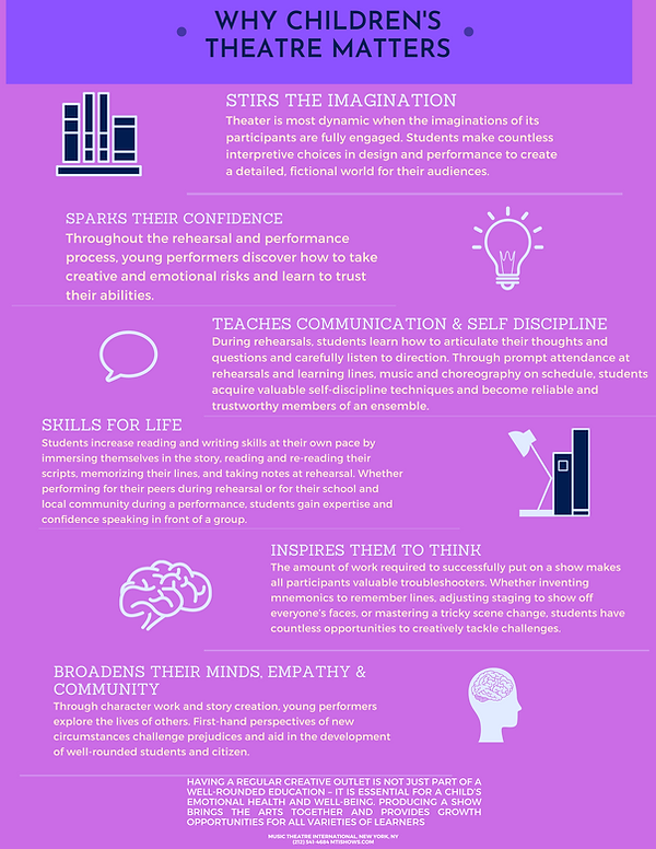 Copy of Copy of why theatre matter infographic.png