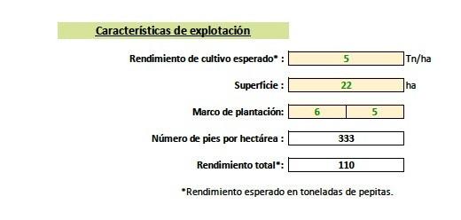 cálculo extracciones fertilización olivar