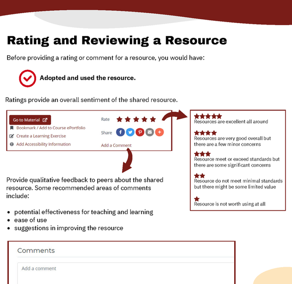 Rating and Reviewing a Resource