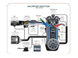 AT-5101_–_Multipoint_Injection_Simulator_Module