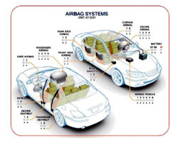 AT-5201_–_Airbag_Systems_Simulator_Module