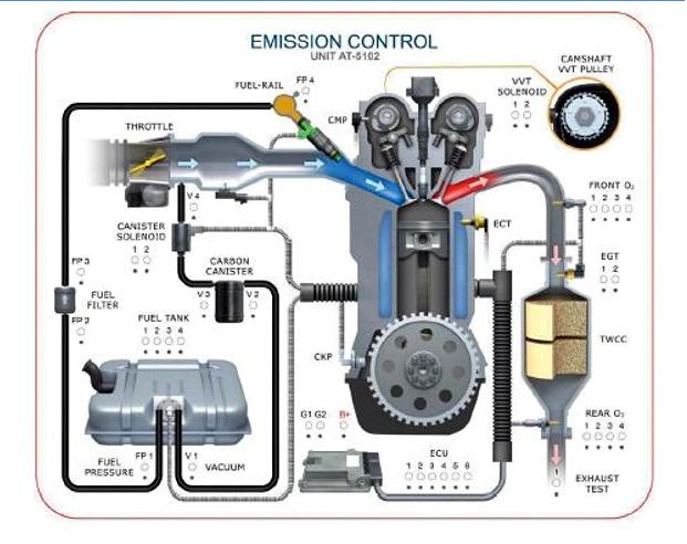 AT-5102_–_Electronic_Emission_Control_Simulator_Module