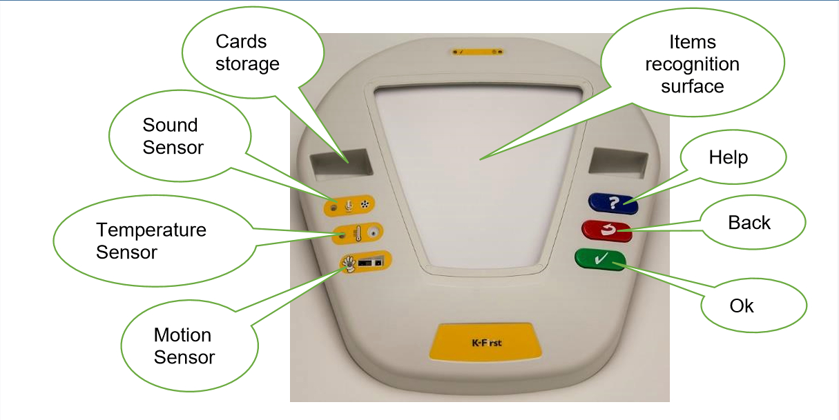 K-First kit component - SenseBox