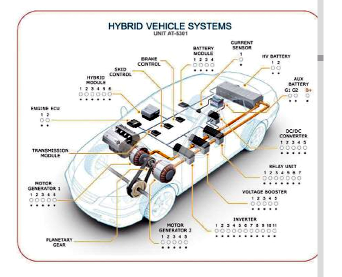 AT-5301_–_Hybrid_Vehicle_Systems_Simulator_Module