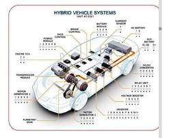 AT-5301_–_Hybrid_Vehicle_Systems_Simulator_Module