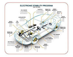 AT-5202_–_Electronic_Stability_Program_Simulator_Module