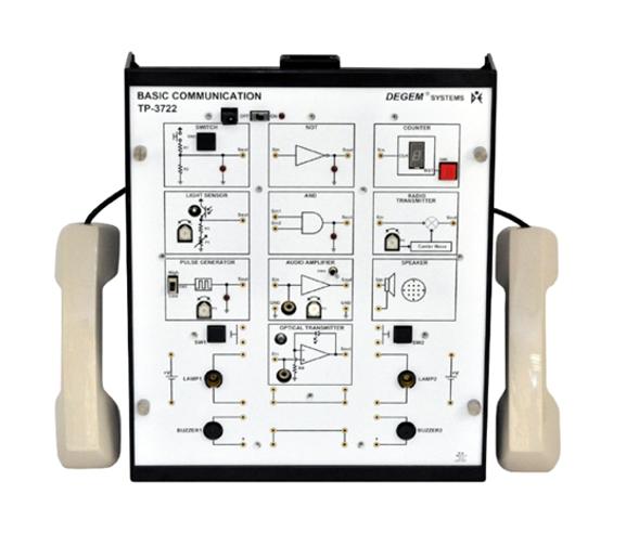 TP-3722_–_Basic_Communication_System