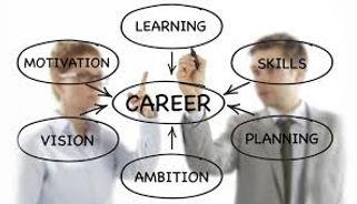Career Planning.jpg