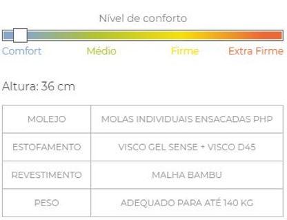 Colchões_-_Premium_-_Nasa_Gel_-_Nível_de