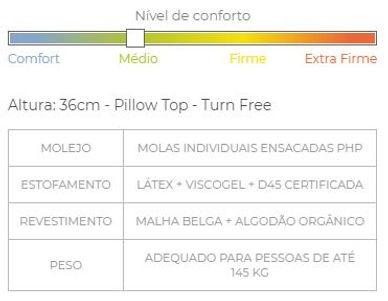 Colchões_-_Premium_-_Eco_Cotton_-_Nível_