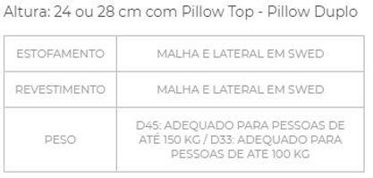 Colchões_-_Plus_-_Supreme_-_Nível_de_Con