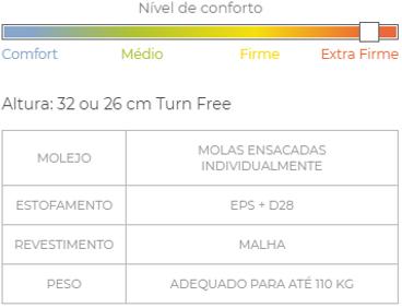 Colchões_-_Prime_-_Robust_-_Nível_de_Con