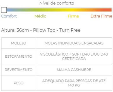 Colchões_-_Premium_-_Freemont_-_Nível_de