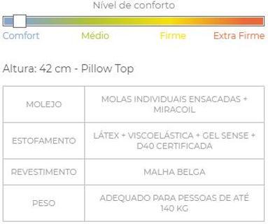Colchões_-_Premium_-_Gel_Confort_-_Nível