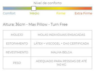 Colchões_-_Premium_-_Látex_Premium_-_Nív