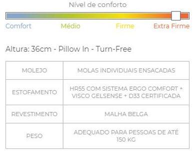 Colchões_-_Premium_-_Keystone_-_Nível_de