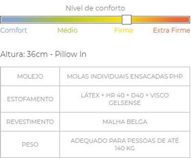 Colchões_-_Premium_-_Wave_-_Nível_de_Con