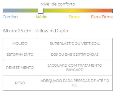 Colchões_-_Hotel_-_Hotel_-_Nível_de_Conf