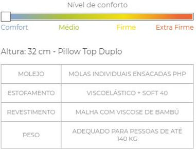 Colchões_-_Plus_-_Newport_-_Nível_de_Con