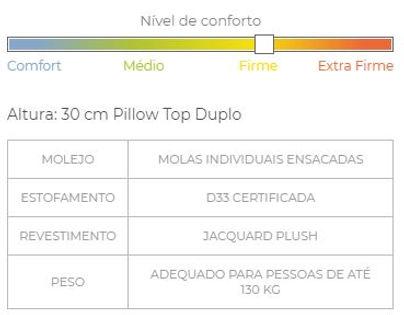 Colchões_-_Prime_-_Malibu_-_Nível_de_Con