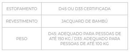 Colchões_-_Prime_-_Comendador_-_Nível_de