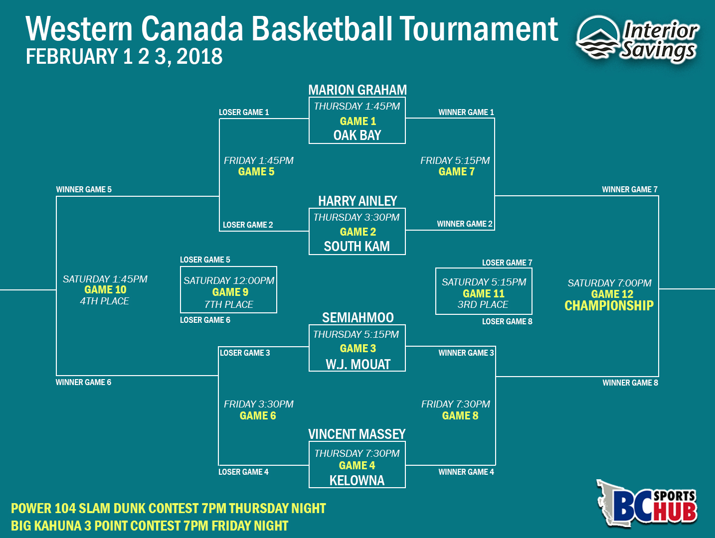 Western Canada Basketball Tournament