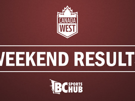 Canada West Men's Basketball Weekend Results - December 1-2, 2017