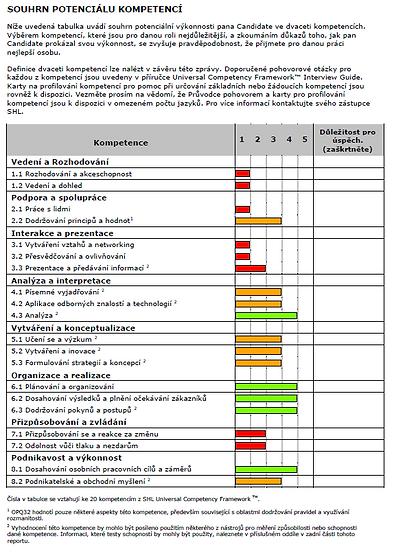 OPQ_32r_Report_univerzálních_kompetencí.PNG