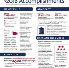 Portfolio_LAPA_Annual_Accomplishments_20