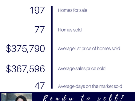 Oak Mountain Real Estate Market Update for May 2019