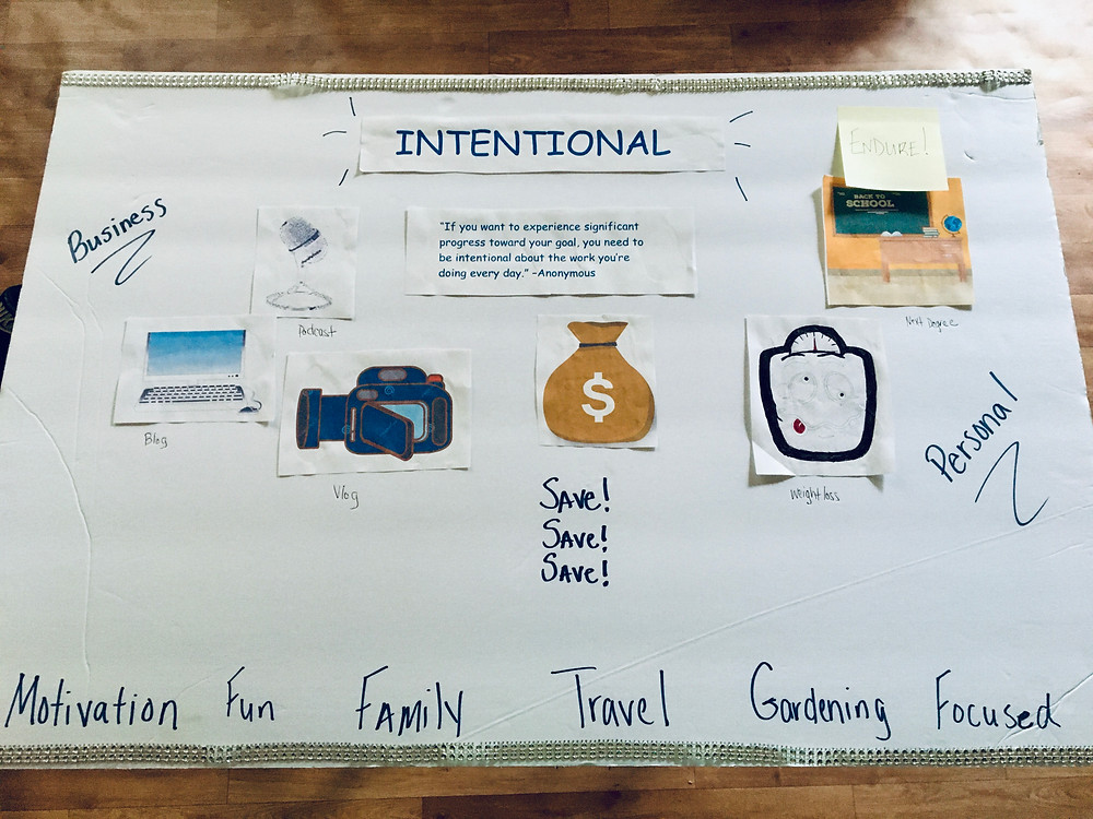 This board shows the word of the year- Intentional. It shows pictures of a laptop, a microphone, a video camera, a money bag, a scale, and a classroom. All pictures represent the goals to achieve for the year 2020.