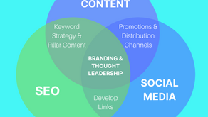 How to Build a Digital Content Marketing Strategy: Bring it All Together