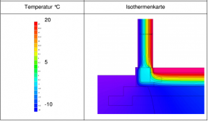 Therm Modelling of Passivhaus Detail