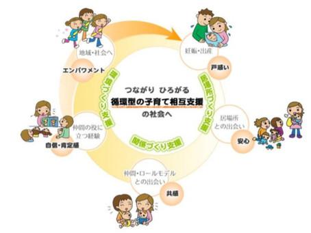【For Localプロジェクト】NPO法人 京都子育てネットワーク 理事長の藤本明美さんへインタビュー