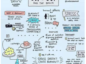 How do you help yourself manage stress?