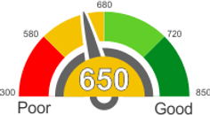 credit score.png