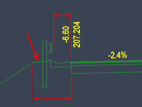 Devotech SANRAL Cut/Fill Subassembly Update (Version 16)