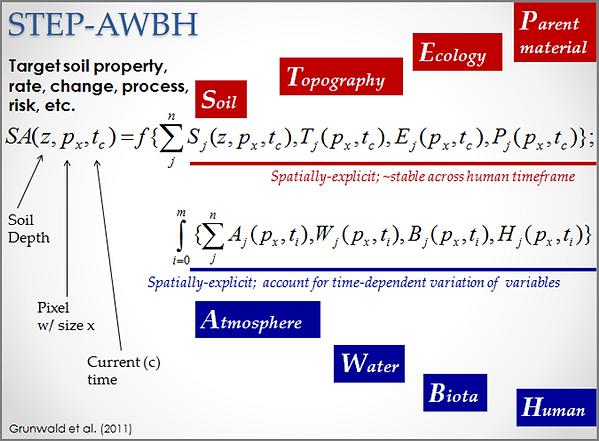 STEP-AWBH model.png