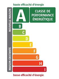Efficacité_energétique.png