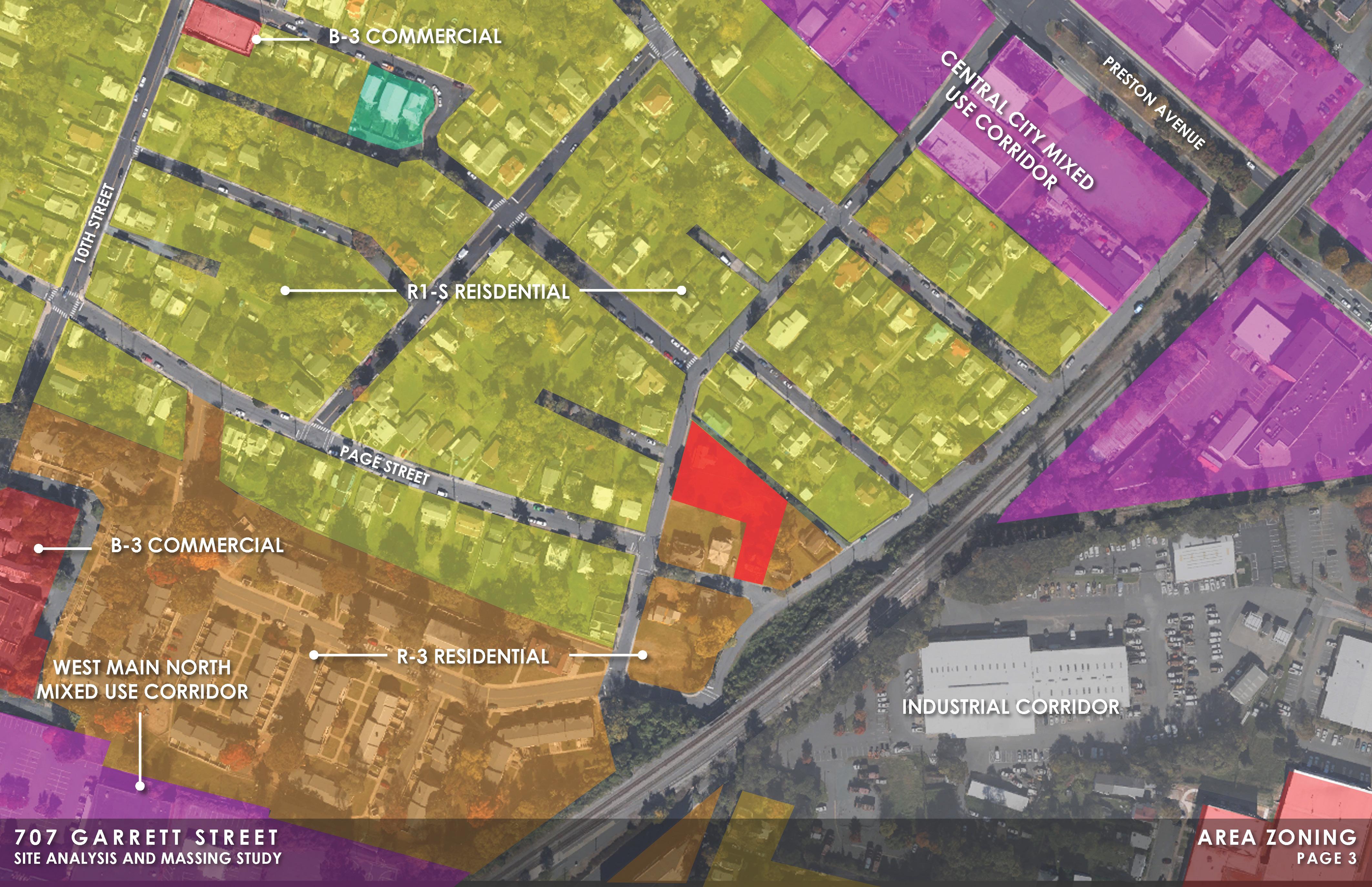 Area Zoning Analysis
