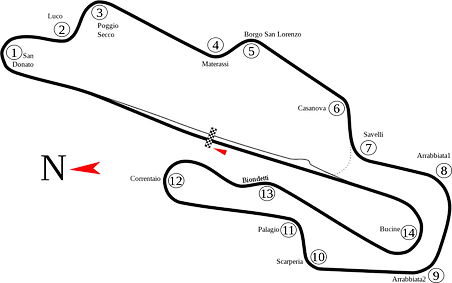 1200px-Mugello_Racing_Circuit_track_map.