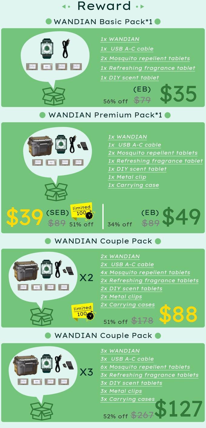 WANDIAN pacchetti Kickstarter